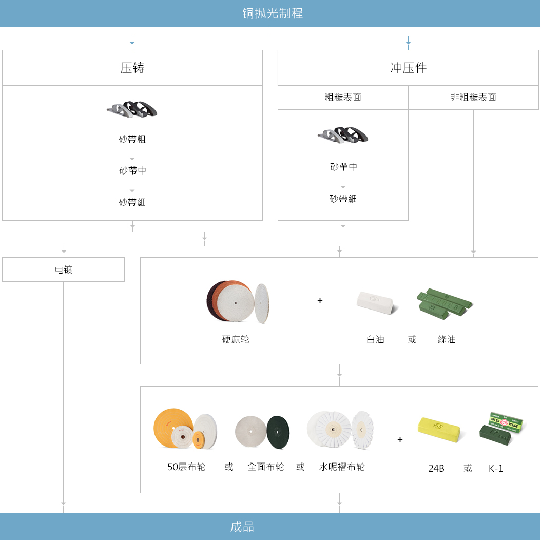 proimages/application/co_ch.jpg